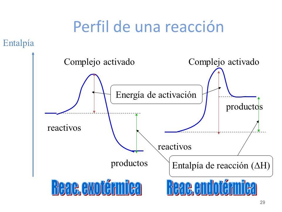 2. Teoría del complejo activado o del estado de transición Según esta teoría, cuando las moléculas de los reactivos se aproximan, experimentan una def
