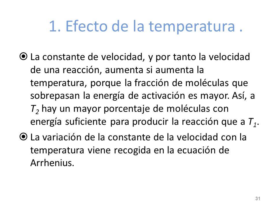 Factores que afectan a la velocidad de una reacción. 1. Temperatura. Al aumentar aumenta la velocidad. 2. Concentración de los reactivos. Al aumentar