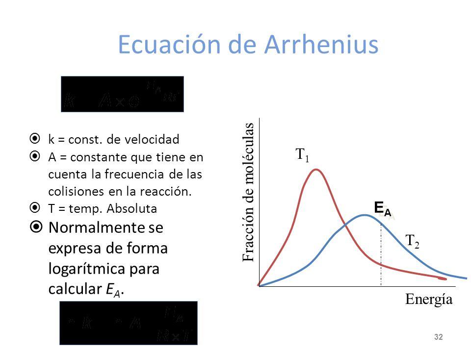 1. Efecto de la temperatura. La constante de velocidad, y por tanto la velocidad de una reacción, aumenta si aumenta la temperatura, porque la fracció