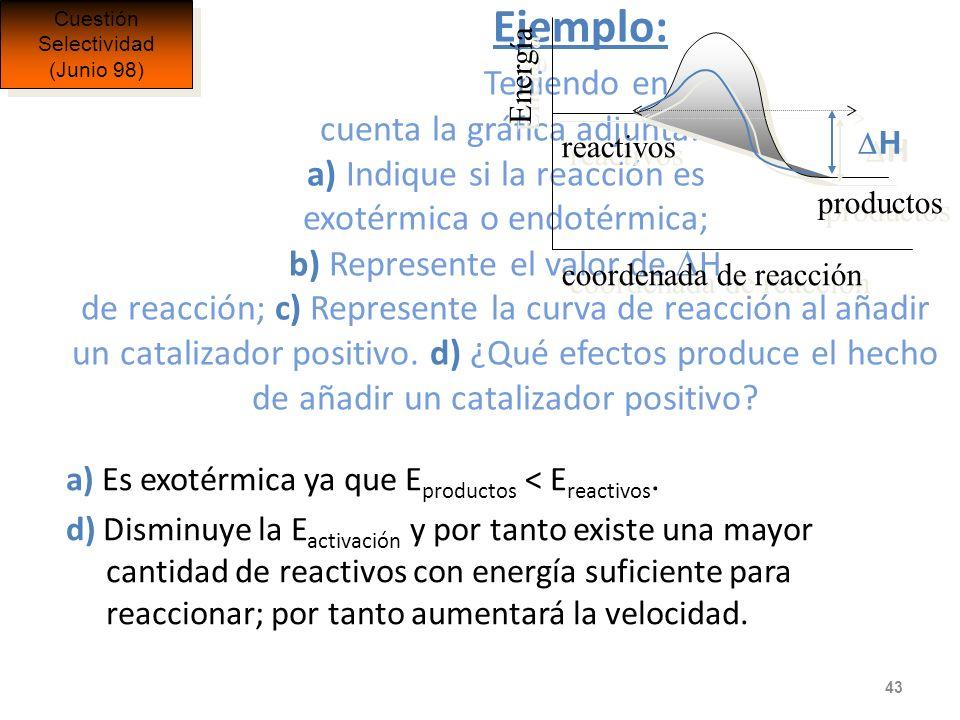 Gráfica de perfil de la reacción con y sin catalizador 42 H E A sin catalizador Energía coordenada de reacción reactivos productos E A con catalizador