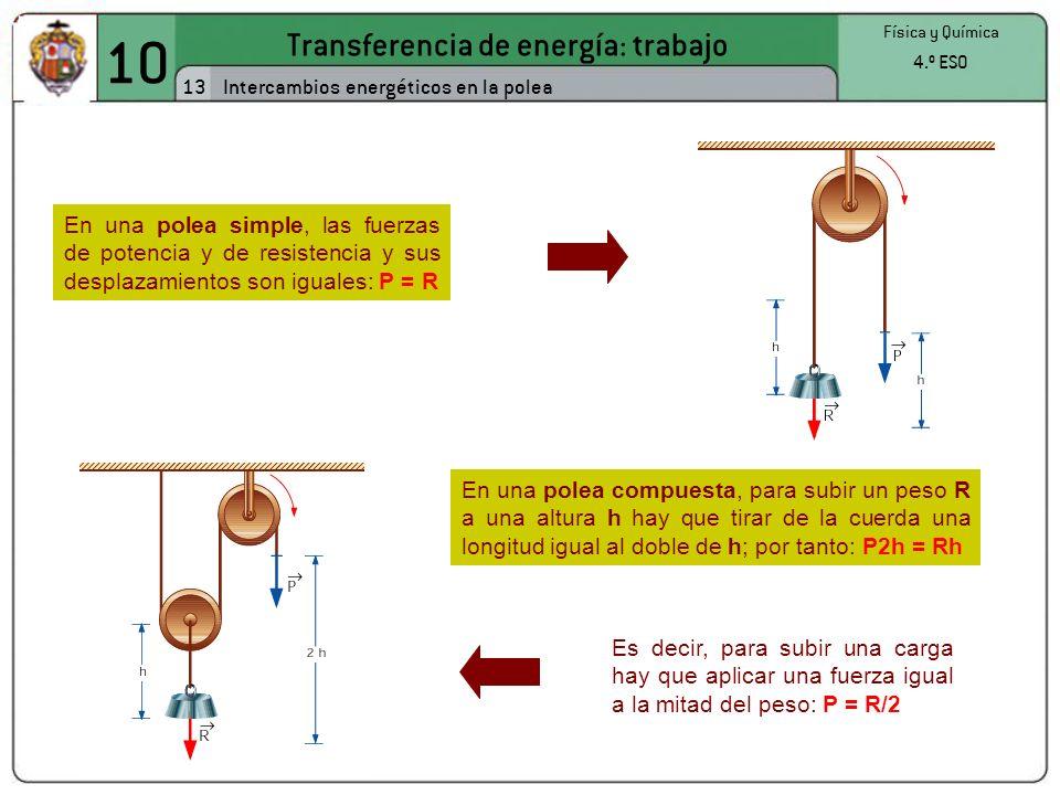 10 Transferencia de energía: trabajo 13 Física y Química 4.º ESO Intercambios energéticos en la polea En una polea simple, las fuerzas de potencia y de resistencia y sus desplazamientos son iguales: P = R En una polea compuesta, para subir un peso R a una altura h hay que tirar de la cuerda una longitud igual al doble de h; por tanto: P2h = Rh Es decir, para subir una carga hay que aplicar una fuerza igual a la mitad del peso: P = R/2