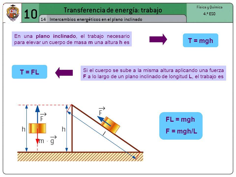 10 Transferencia de energía: trabajo 14 Física y Química 4.º ESO Intercambios energéticos en el plano inclinado En una plano inclinado, el trabajo necesario para elevar un cuerpo de masa m una altura h es Si el cuerpo se sube a la misma altura aplicando una fuerza F a lo largo de un plano inclinado de longitud L, el trabajo es T = mghT = FLFL = mgh F = mgh/L