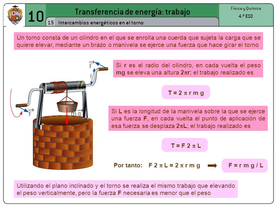 10 Transferencia de energía: trabajo 15 Física y Química 4.º ESO Intercambios energéticos en el torno Un torno consta de un cilindro en el que se enrolla una cuerda que sujeta la carga que se quiere elevar, mediante un brazo o manivela se ejerce una fuerza que hace girar el torno Si r es el radio del cilindro, en cada vuelta el peso mg se eleva una altura 2 r; el trabajo realizado es T = 2 r m g Si L es la longitud de la manivela sobre la que se ejerce una fuerza F, en cada vuelta el punto de aplicación de esa fuerza se desplaza 2 L; el trabajo realizado es T = F 2 L Por tanto: F 2 L = 2 r m g F = r m g / L Utilizando el plano inclinado y el torno se realiza el mismo trabajo que elevando el peso verticalmente, pero la fuerza F necesaria es menor que el peso