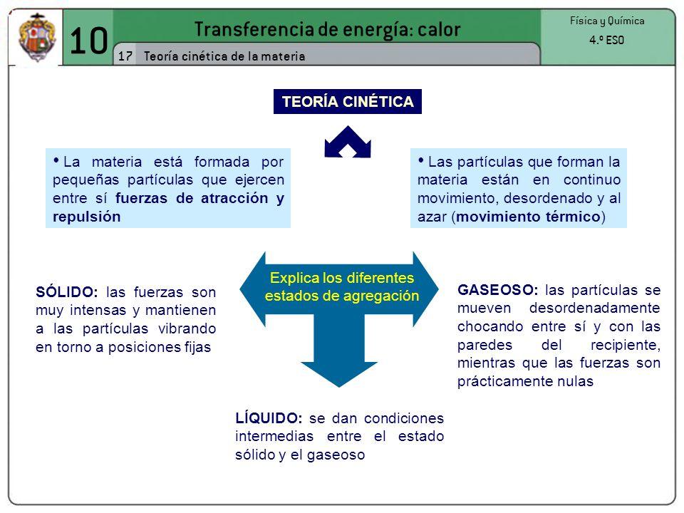 10 Transferencia de energía: calor 17 Física y Química 4.º ESO Teoría cinética de la materia La materia está formada por pequeñas partículas que ejercen entre sí fuerzas de atracción y repulsión TEORÍA CINÉTICA Las partículas que forman la materia están en continuo movimiento, desordenado y al azar (movimiento térmico) Explica los diferentes estados de agregación SÓLIDO: las fuerzas son muy intensas y mantienen a las partículas vibrando en torno a posiciones fijas GASEOSO: las partículas se mueven desordenadamente chocando entre sí y con las paredes del recipiente, mientras que las fuerzas son prácticamente nulas LÍQUIDO: se dan condiciones intermedias entre el estado sólido y el gaseoso