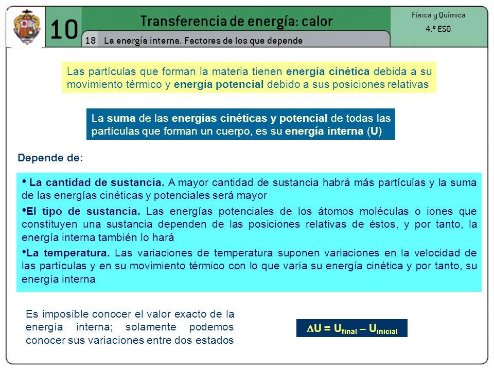 10 Transferencia de energía: calor 18 Física y Química 4.º ESO La energía interna.