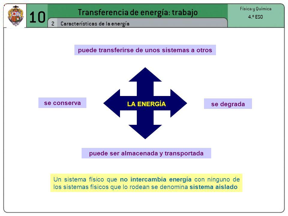 10 Transferencia de energía: trabajo 2 Física y Química 4.º ESO Características de la energía puede transferirse de unos sistemas a otros puede ser almacenada y transportada Un sistema físico que no intercambia energía con ninguno de los sistemas físicos que lo rodean se denomina sistema aislado se conserva se degradaLA ENERGÍA