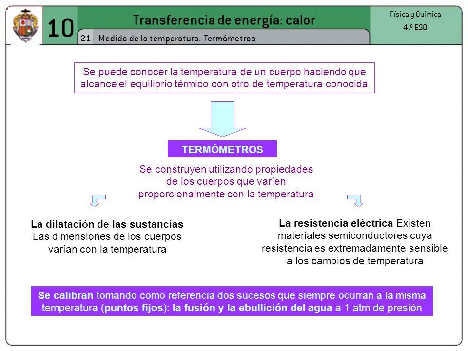 10 Transferencia de energía: calor 21 Física y Química 4.º ESO Medida de la temperatura.