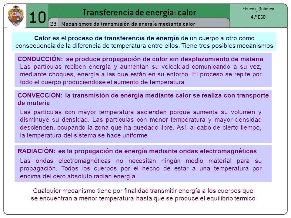 10 Transferencia de energía: calor 23 Física y Química 4.º ESO Mecanismos de transmisión de energía mediante calor Calor es el proceso de transferencia de energía de un cuerpo a otro como consecuencia de la diferencia de temperatura entre ellos.