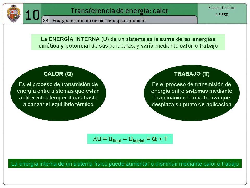 TRABAJO (T)CALOR (Q) 10 Transferencia de energía: calor 24 Física y Química 4.º ESO Energía interna de un sistema y su variación La ENERGÍA INTERNA (U) de un sistema es la suma de las energías cinética y potencial de sus partículas, y varía mediante calor o trabajo Es el proceso de transmisión de energía entre sistemas que están a diferentes temperaturas hasta alcanzar el equilibrio térmico Es el proceso de transmisión de energía entre sistemas mediante la aplicación de una fuerza que desplaza su punto de aplicación U = U final – U inicial = Q + T La energía interna de un sistema físico puede aumentar o disminuir mediante calor o trabajo