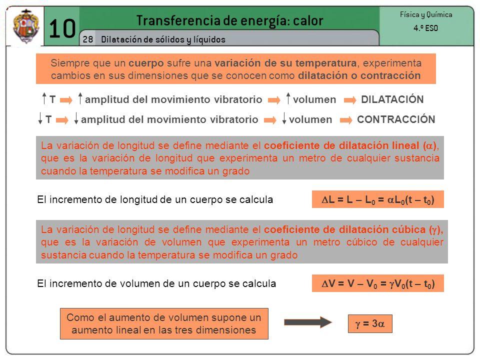 10 Transferencia de energía: calor 28 Física y Química 4.º ESO Dilatación de sólidos y líquidos Siempre que un cuerpo sufre una variación de su temperatura, experimenta cambios en sus dimensiones que se conocen como dilatación o contracción Como el aumento de volumen supone un aumento lineal en las tres dimensiones Tamplitud del movimiento vibratoriovolumenDILATACIÓN Tamplitud del movimiento vibratoriovolumenCONTRACCIÓN La variación de longitud se define mediante el coeficiente de dilatación lineal ( ), que es la variación de longitud que experimenta un metro de cualquier sustancia cuando la temperatura se modifica un grado El incremento de longitud de un cuerpo se calcula L = L – L 0 = L 0 (t – t 0 ) La variación de longitud se define mediante el coeficiente de dilatación cúbica ( ), que es la variación de volumen que experimenta un metro cúbico de cualquier sustancia cuando la temperatura se modifica un grado El incremento de volumen de un cuerpo se calcula V = V – V 0 = V 0 (t – t 0 ) = 3