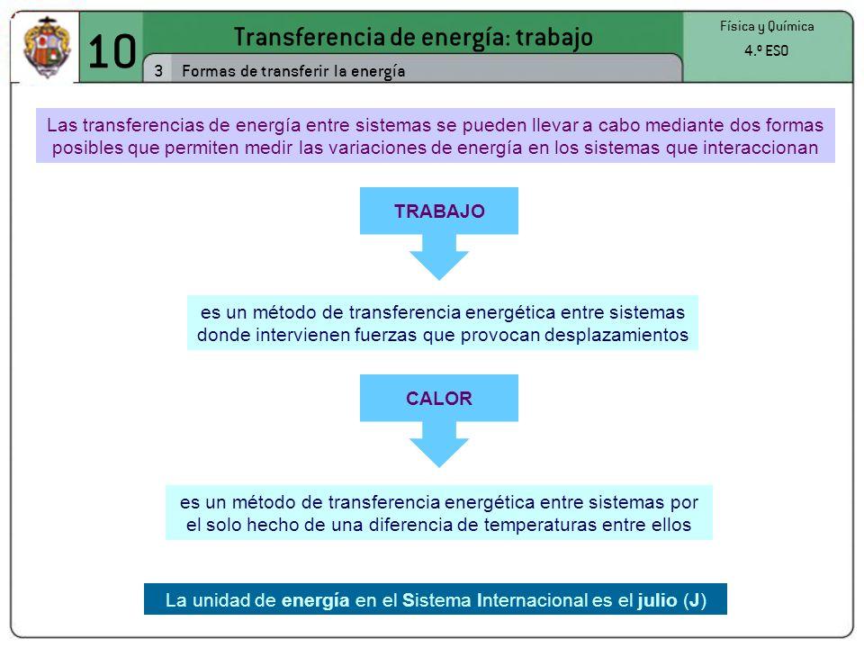 10 Transferencia de energía: trabajo 3 Física y Química 4.º ESO Formas de transferir la energía Las transferencias de energía entre sistemas se pueden llevar a cabo mediante dos formas posibles que permiten medir las variaciones de energía en los sistemas que interaccionan TRABAJOCALOR La unidad de energía en el Sistema Internacional es el julio (J) es un método de transferencia energética entre sistemas donde intervienen fuerzas que provocan desplazamientos es un método de transferencia energética entre sistemas por el solo hecho de una diferencia de temperaturas entre ellos