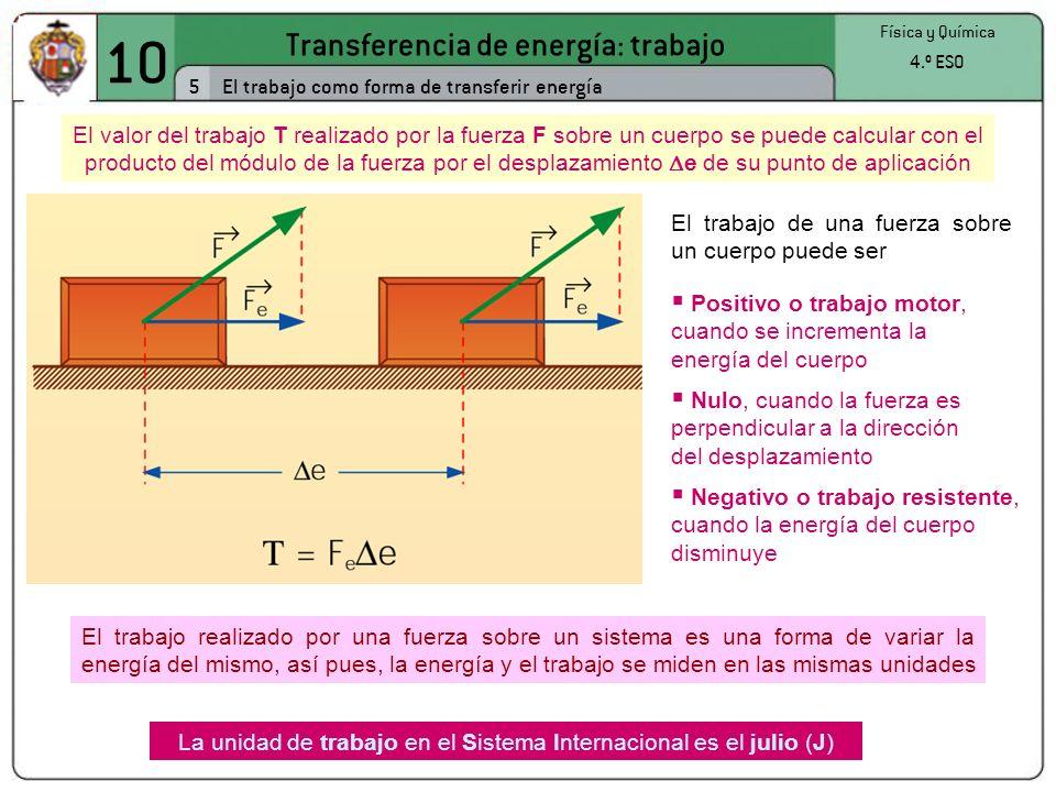 10 Transferencia de energía: trabajo 5 Física y Química 4.º ESO El trabajo como forma de transferir energía El valor del trabajo T realizado por la fuerza F sobre un cuerpo se puede calcular con el producto del módulo de la fuerza por el desplazamiento e de su punto de aplicación El trabajo de una fuerza sobre un cuerpo puede ser Positivo o trabajo motor, cuando se incrementa la energía del cuerpo Nulo, cuando la fuerza es perpendicular a la dirección del desplazamiento Negativo o trabajo resistente, cuando la energía del cuerpo disminuye La unidad de trabajo en el Sistema Internacional es el julio (J) El trabajo realizado por una fuerza sobre un sistema es una forma de variar la energía del mismo, así pues, la energía y el trabajo se miden en las mismas unidades