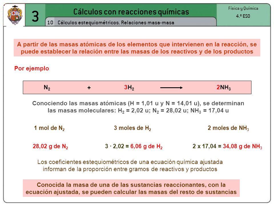 3 Cálculos con reacciones químicas 10 Física y Química 4.º ESO Cálculos estequiométricos. Relaciones masa-masa 1 mol de N 2 3 moles de H 2 2 moles de