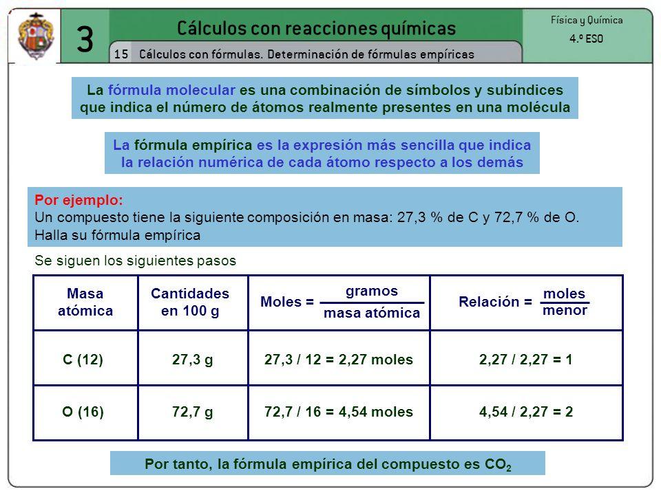 3 Cálculos con reacciones químicas 15 Física y Química 4.º ESO Cálculos con fórmulas. Determinación de fórmulas empíricas La fórmula molecular es una