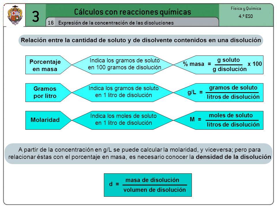 3 Cálculos con reacciones químicas 16 Física y Química 4.º ESO Expresión de la concentración de las disoluciones Indica los gramos de soluto en 100 gr