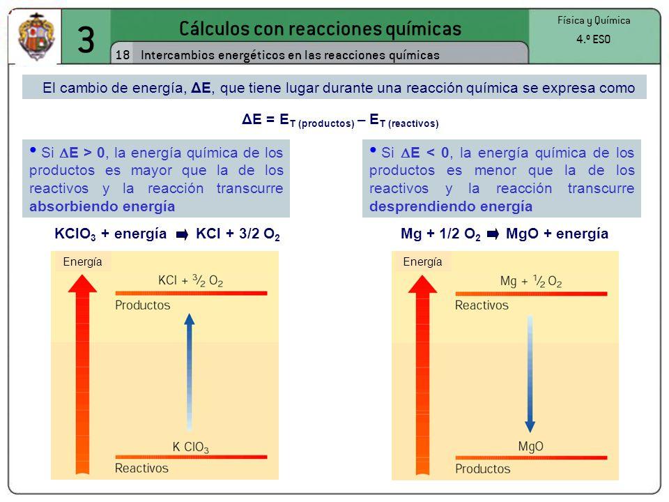 Energía 3 Cálculos con reacciones químicas 18 Física y Química 4.º ESO Intercambios energéticos en las reacciones químicas El cambio de energía, ΔE, q