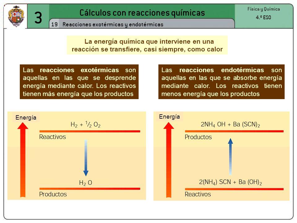 Energía 3 Cálculos con reacciones químicas 19 Física y Química 4.º ESO Reacciones exotérmicas y endotérmicas La energía química que interviene en una