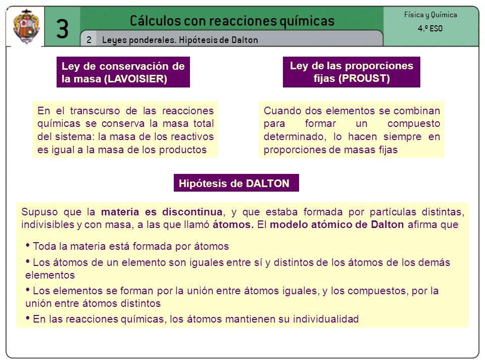 3 Cálculos con reacciones químicas 13 Física y Química 4.º ESO Cálculos con fórmulas.