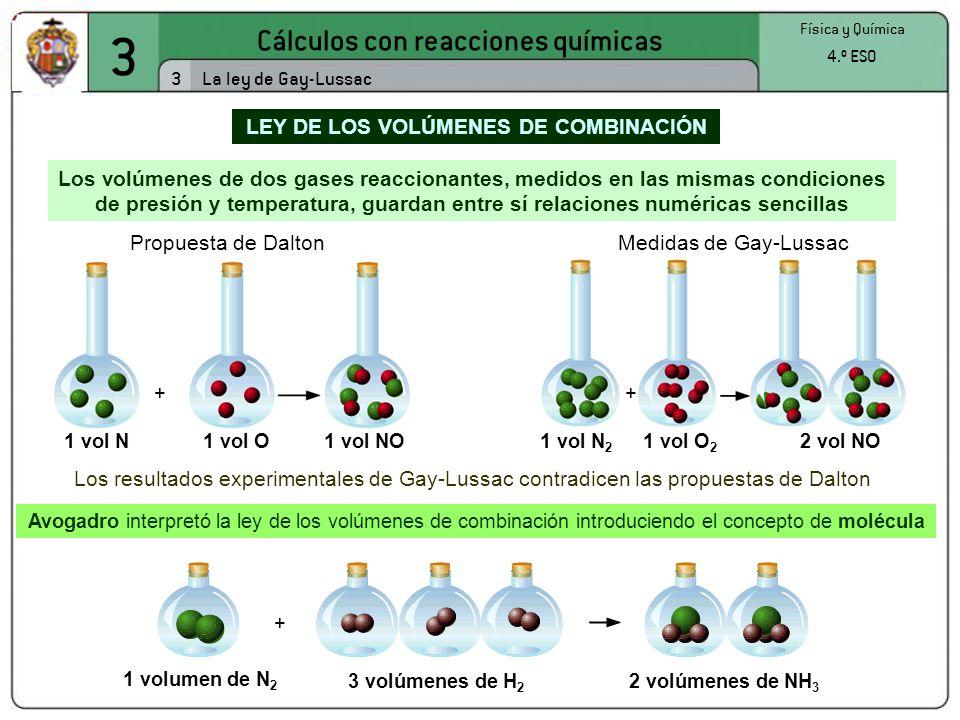 + + 3 Cálculos con reacciones químicas 3 Física y Química 4.º ESO La ley de Gay-Lussac Los resultados experimentales de Gay-Lussac contradicen las pro