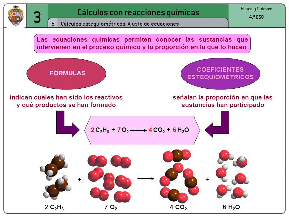 3 Cálculos con reacciones químicas 8 Física y Química 4.º ESO Cálculos estequiométricos. Ajuste de ecuaciones Las ecuaciones químicas permiten conocer