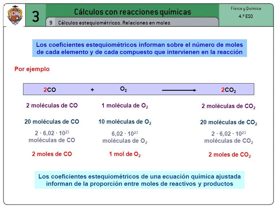 3 Cálculos con reacciones químicas 9 Física y Química 4.º ESO Cálculos estequiométricos. Relaciones en moles Los coeficientes estequiométricos informa