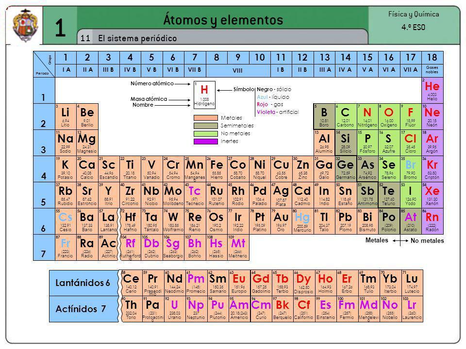 1 Átomos y elementos 11 Física y Química 4.º ESO El sistema periódico 58 Ce 140,12 Cerio Lantánidos 6 71 Lu 174,97 Lutecio 70 Yb 173,04 Iterbio 69 Tm