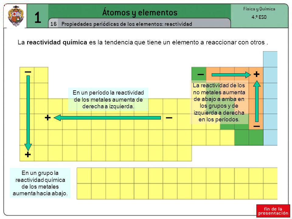 1 Átomos y elementos 16 Física y Química 4.º ESO Propiedades periódicas de los elementos: reactividad La reactividad química es la tendencia que tiene