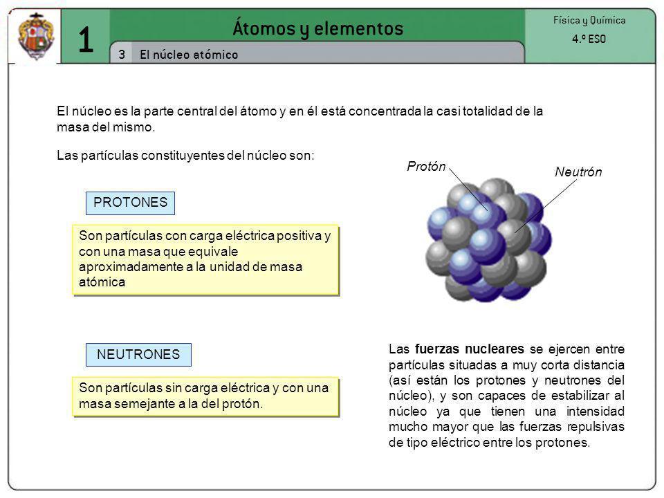 1 Átomos y elementos 3 Física y Química 4.º ESO El núcleo atómico El núcleo es la parte central del átomo y en él está concentrada la casi totalidad d