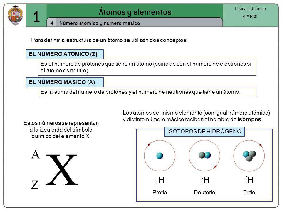 Es la suma del número de protones y el número de neutrones que tiene un átomo. Es el número de protones que tiene un átomo (coincide con el número de
