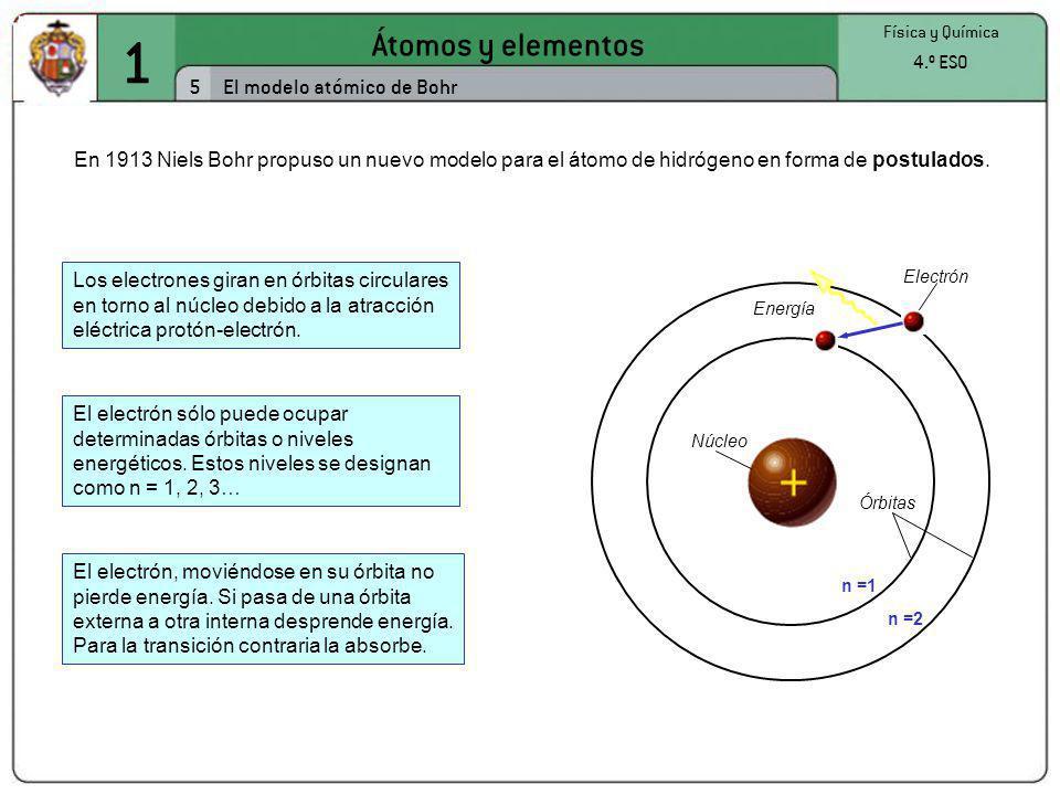 1 Átomos y elementos 5 Física y Química 4.º ESO El modelo atómico de Bohr En 1913 Niels Bohr propuso un nuevo modelo para el átomo de hidrógeno en for