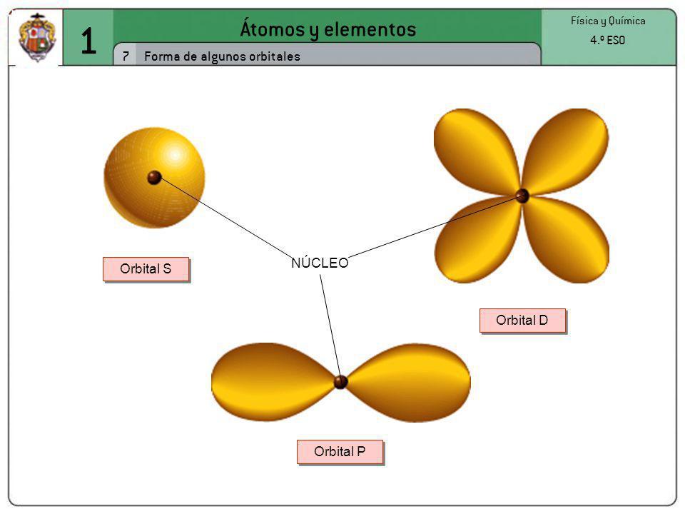 1 Átomos y elementos 7 Física y Química 4.º ESO Forma de algunos orbitales NÚCLEO Orbital S Orbital D Orbital P