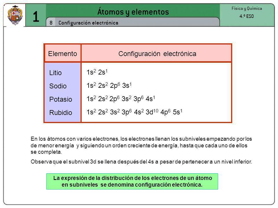 1 Átomos y elementos 8 Física y Química 4.º ESO Configuración electrónica ElementoConfiguración electrónica Litio Sodio Potasio Rubidio 1s 2 2s 1 1s 2