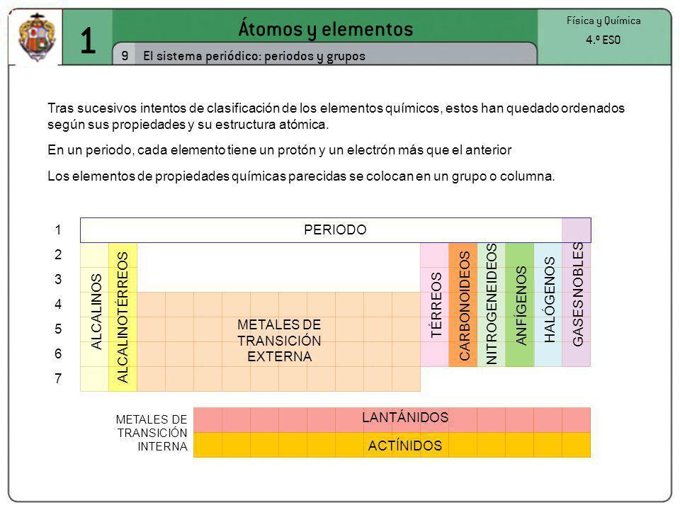 1 Átomos y elementos 9 Física y Química 4.º ESO El sistema periódico: periodos y grupos Tras sucesivos intentos de clasificación de los elementos quím