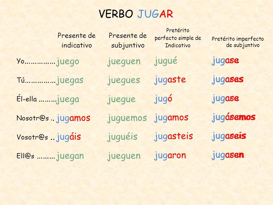 VERBO JUGAR Yo …………… Tú …………… Él-ella ……… Nosotr@s.. Vosotr@s.. Ell@s ……… Presente de indicativo juego juegas juega jugamos jugáis juegan Presente de
