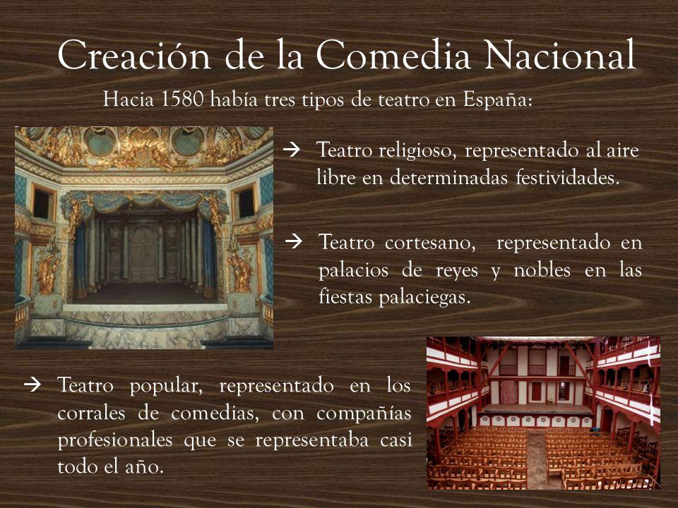 Hacia 1580 había tres tipos de teatro en España: Creación de la Comedia Nacional Teatro popular, representado en los corrales de comedias, con compañí