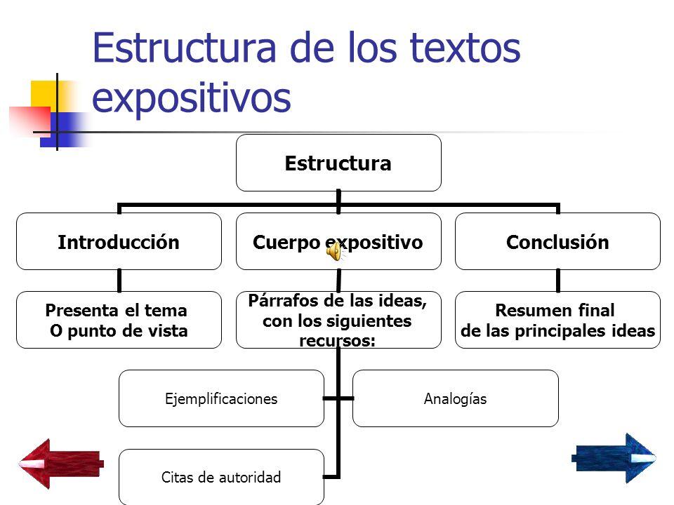 La exposición La exposición es un texto que ofrece como contenido la explicación de un tema. Pueden dirigirse a expertos O tener carácter divulgativo