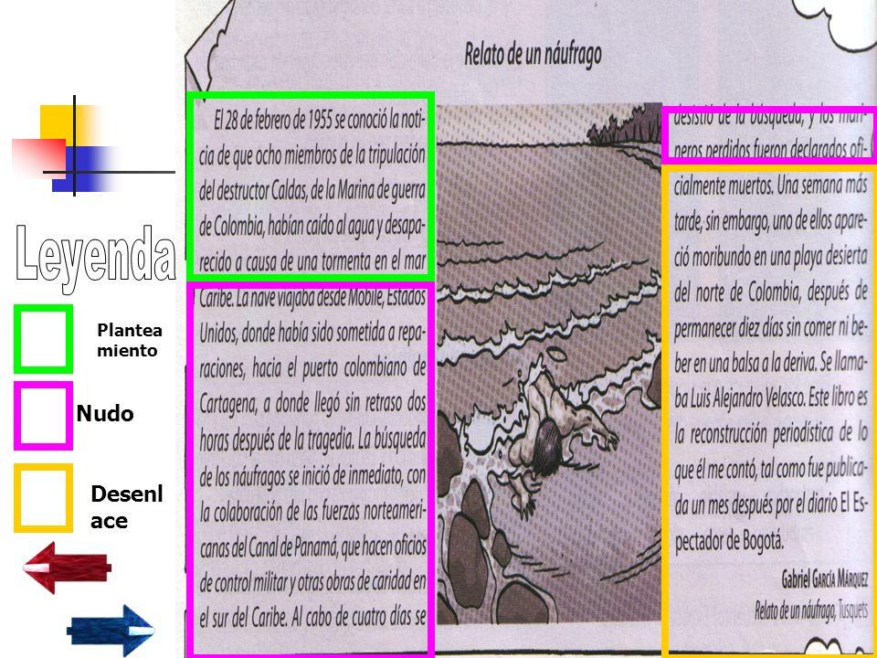 Ejemplo de narración en flashback. 1, 2, 3 y 4
