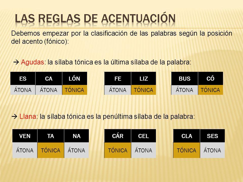 Debemos empezar por la clasificación de las palabras según la posición del acento (fónico): Agudas: la sílaba tónica es la última sílaba de la palabra
