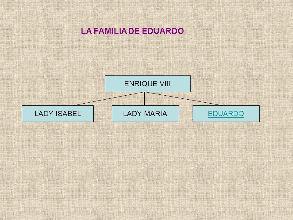 ENRIQUE VIII LADY ISABELLADY MARÍAEDUARDO LA FAMILIA DE EDUARDO