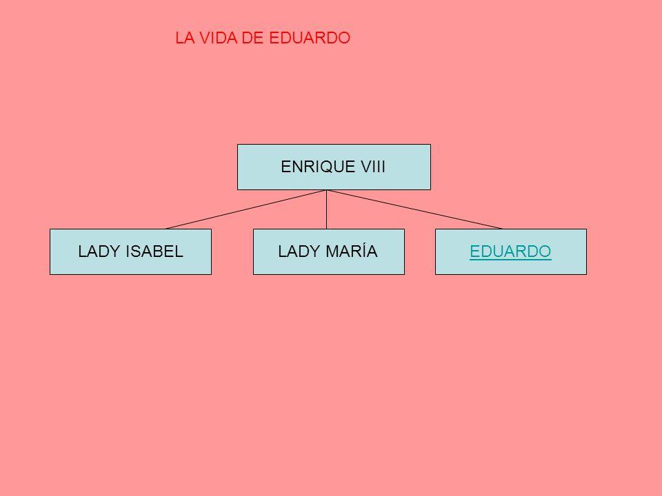 ENRIQUE VIII LADY ISABELLADY MARÍAEDUARDO LA VIDA DE EDUARDO