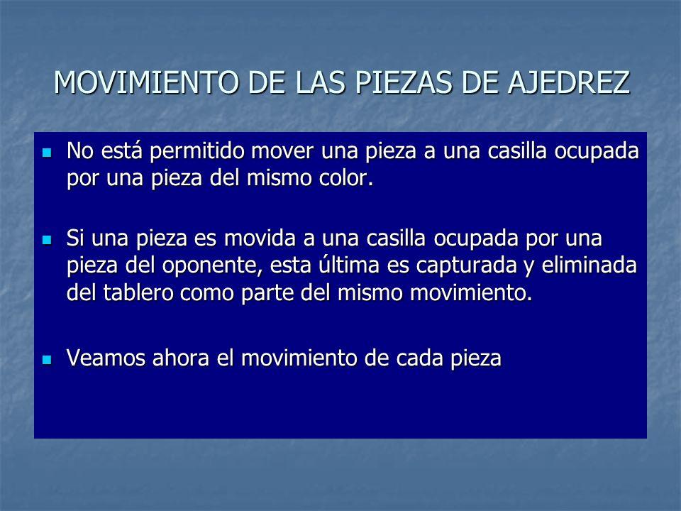 MOVIMIENTO DE LAS PIEZAS DE AJEDREZ No está permitido mover una pieza a una casilla ocupada por una pieza del mismo color. No está permitido mover una