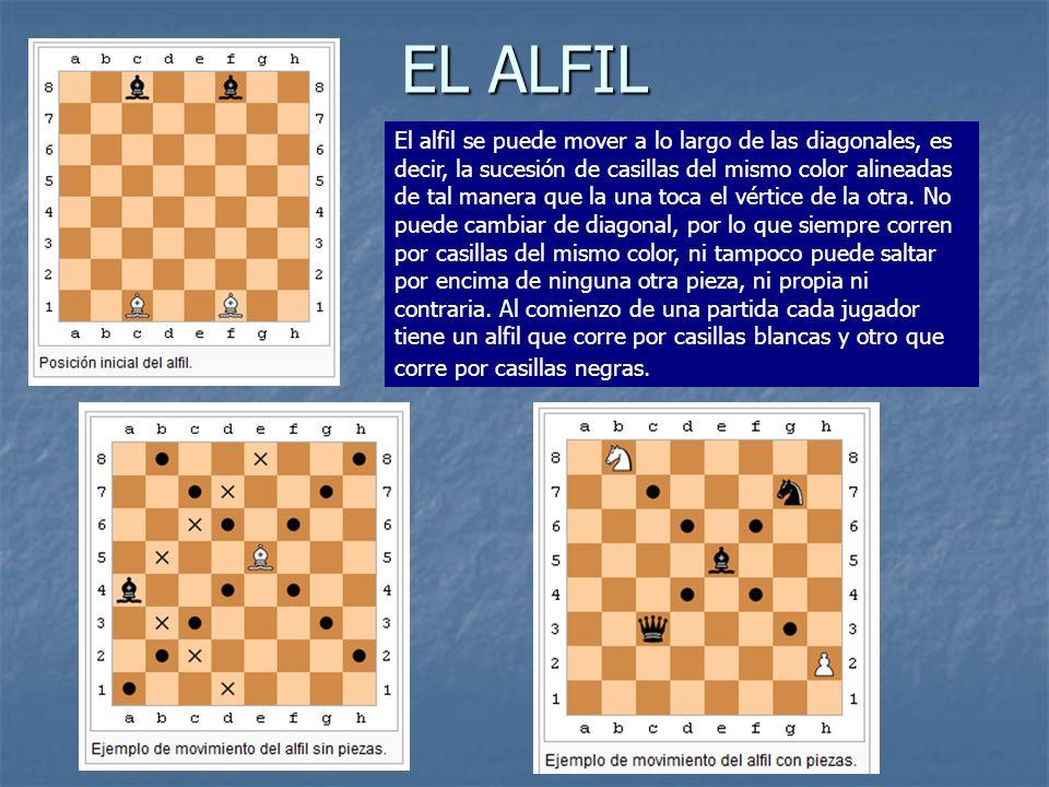 EL ALFIL El alfil se puede mover a lo largo de las diagonales, es decir, la sucesión de casillas del mismo color alineadas de tal manera que la una to