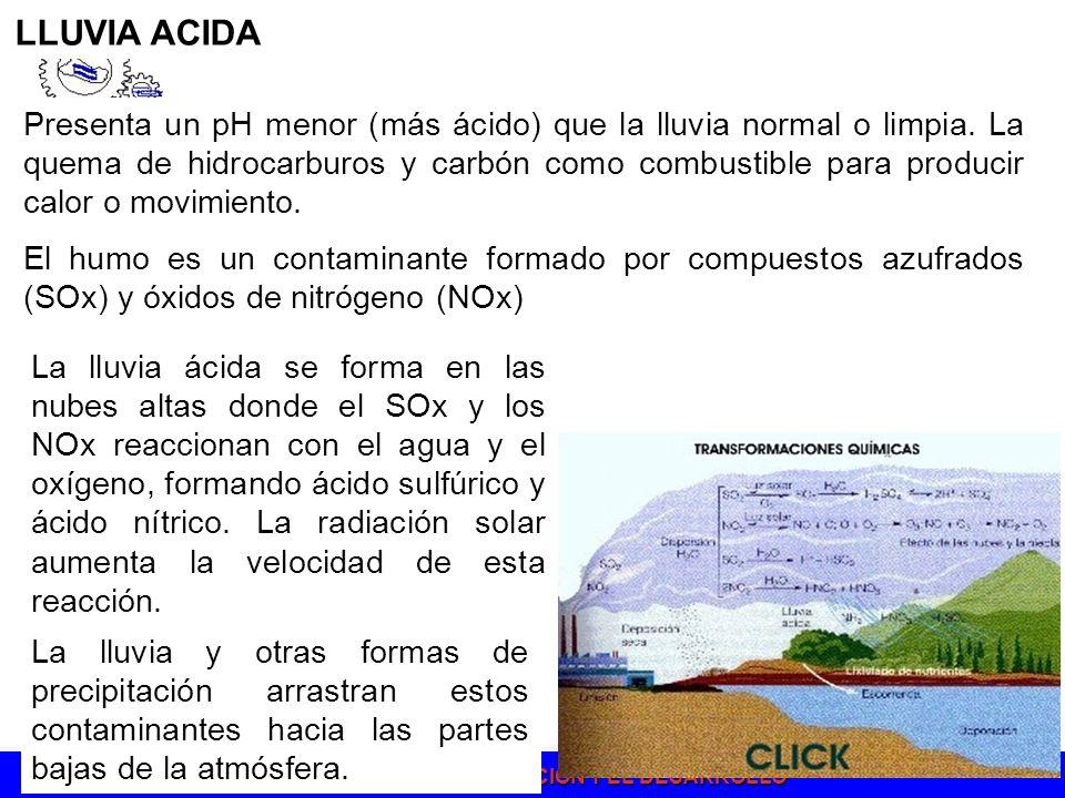 RUMBO A LA RECUPERACION Y EL DESARROLLO Presenta un pH menor (más ácido) que la lluvia normal o limpia. La quema de hidrocarburos y carbón como combus