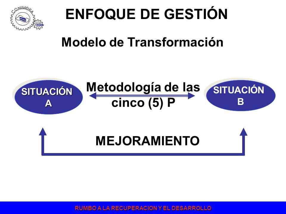 RUMBO A LA RECUPERACION Y EL DESARROLLO ENFOQUE DE GESTIÓN SITUACIÓNASITUACIÓNA Metodología de las cinco (5) P SITUACIÓN B SITUACIÓN B Modelo de Trans