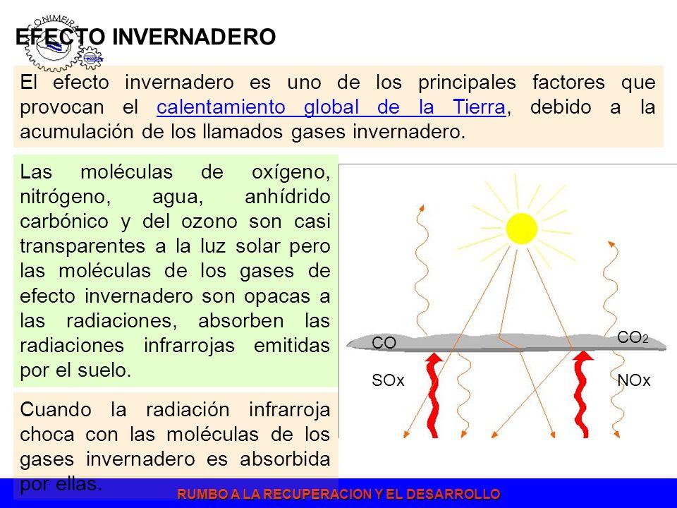 RUMBO A LA RECUPERACION Y EL DESARROLLO El efecto invernadero es uno de los principales factores que provocan el calentamiento global de la Tierra, de