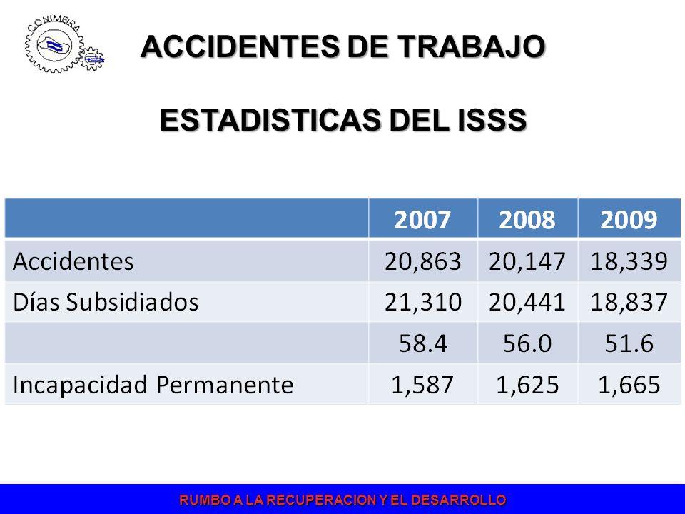 RUMBO A LA RECUPERACION Y EL DESARROLLO ACCIDENTES DE TRABAJO ESTADISTICAS DEL ISSS
