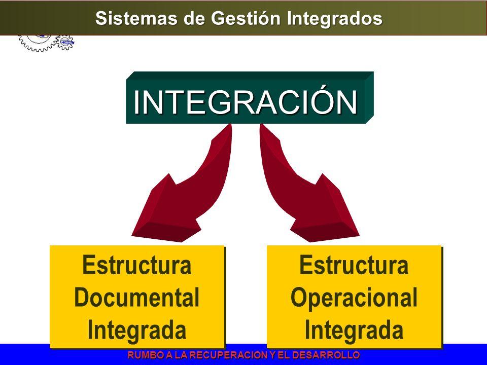 RUMBO A LA RECUPERACION Y EL DESARROLLO Estructura Operacional Integrada Estructura Operacional Integrada Estructura Documental Integrada Estructura D
