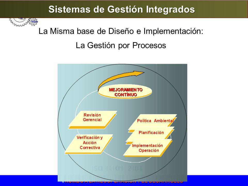RUMBO A LA RECUPERACION Y EL DESARROLLO Sistemas de Gestión Integrados La Misma base de Diseño e Implementación: La Gestión por Procesos