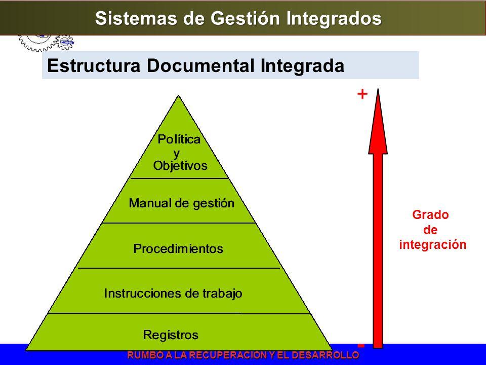 RUMBO A LA RECUPERACION Y EL DESARROLLO + - Grado de integración Estructura Documental Integrada Sistemas de Gestión Integrados