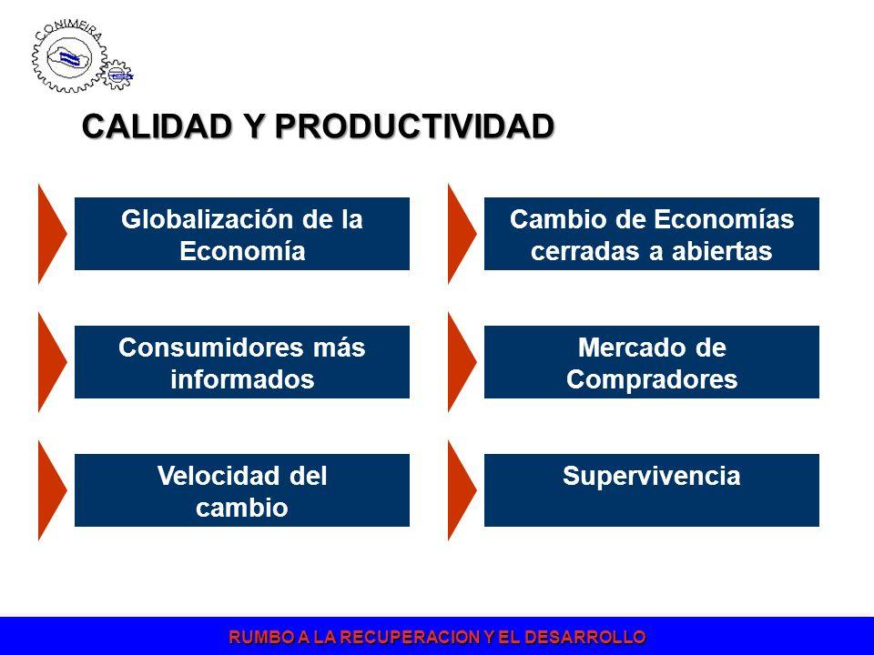 RUMBO A LA RECUPERACION Y EL DESARROLLO CALIDAD Y PRODUCTIVIDAD Globalización de la Economía Cambio de Economías cerradas a abiertas Consumidores más